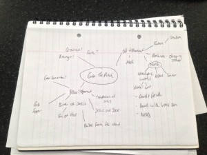 Mind map - enter the pitch