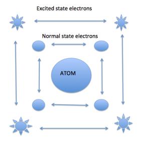 Quantum Optics - 1